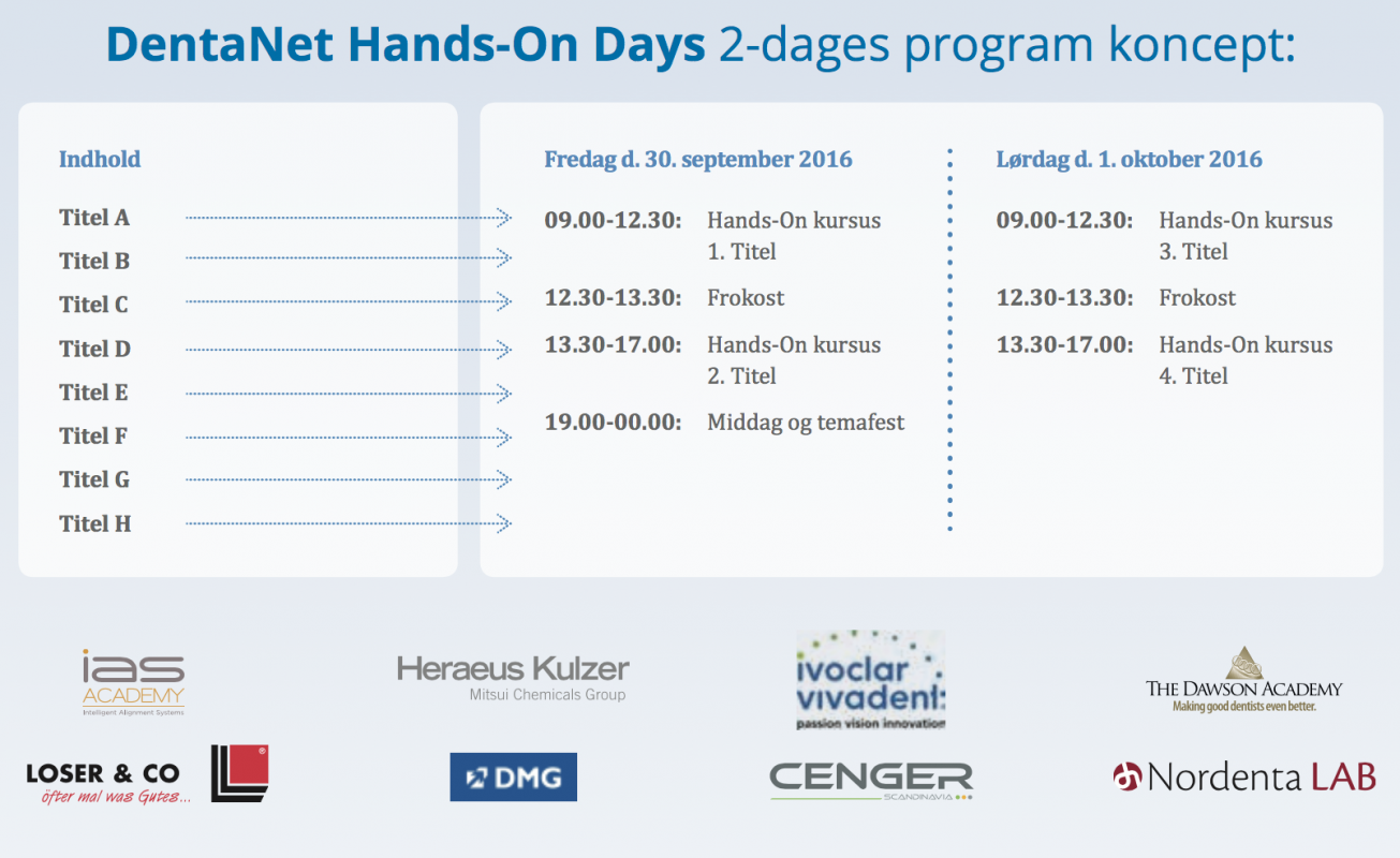 DentaNet Hands-on Days - Program koncept